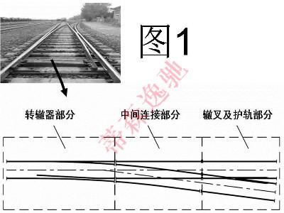 [科普]轨道小火车之火车轨道道岔